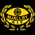 Mjällby AIF U21