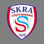 KS Skra Częstochowa II