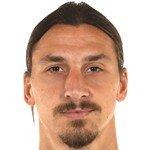 Z. Ibrahimović